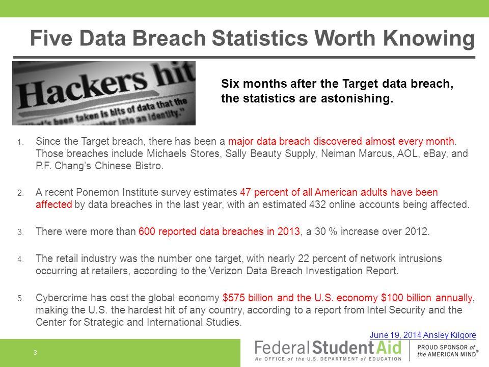 Five Data Breach Statistics Worth Knowing