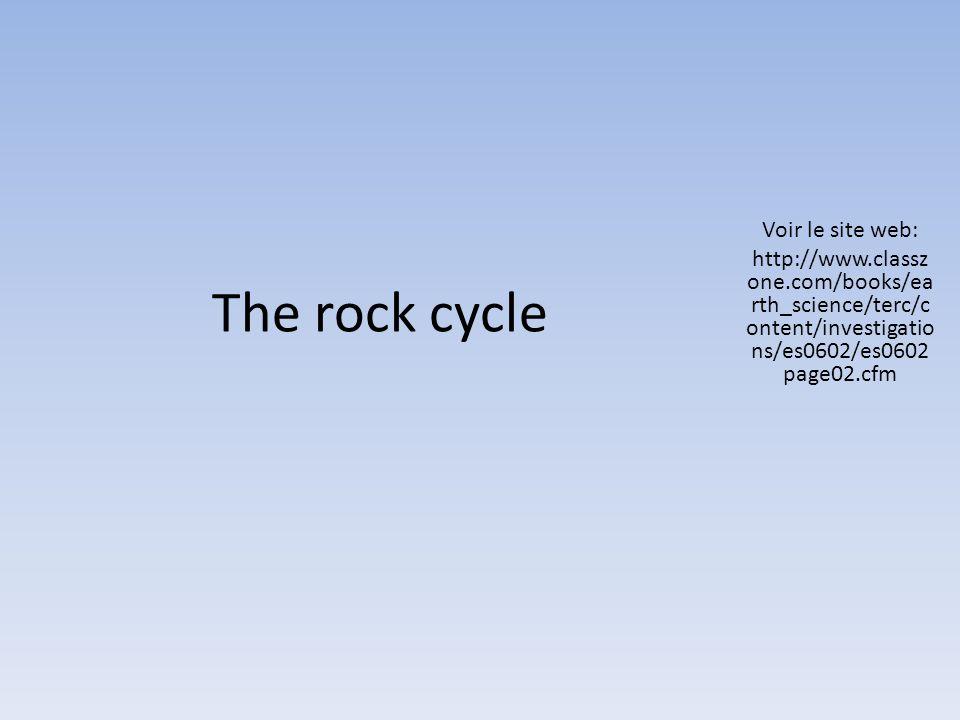 The rock cycle Voir le site web: