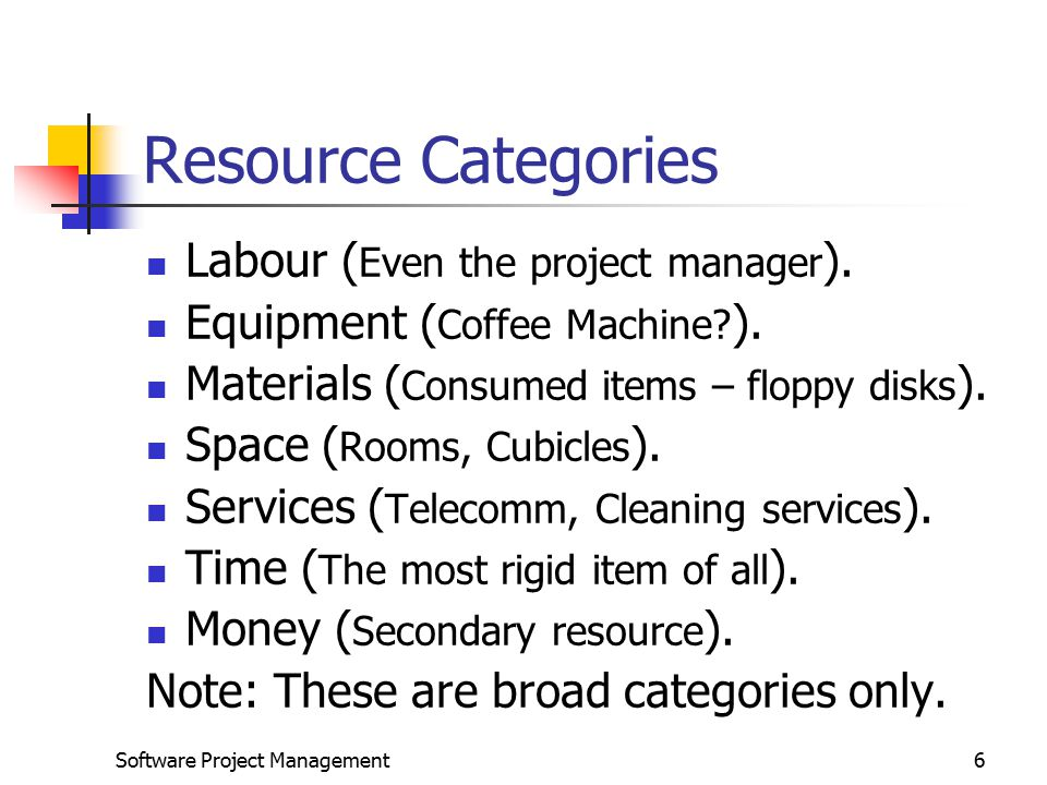 Resource Categories Labour (Even the project manager).