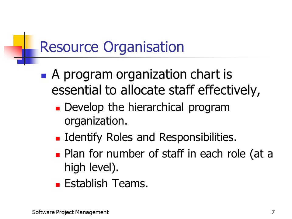 Resource Organisation