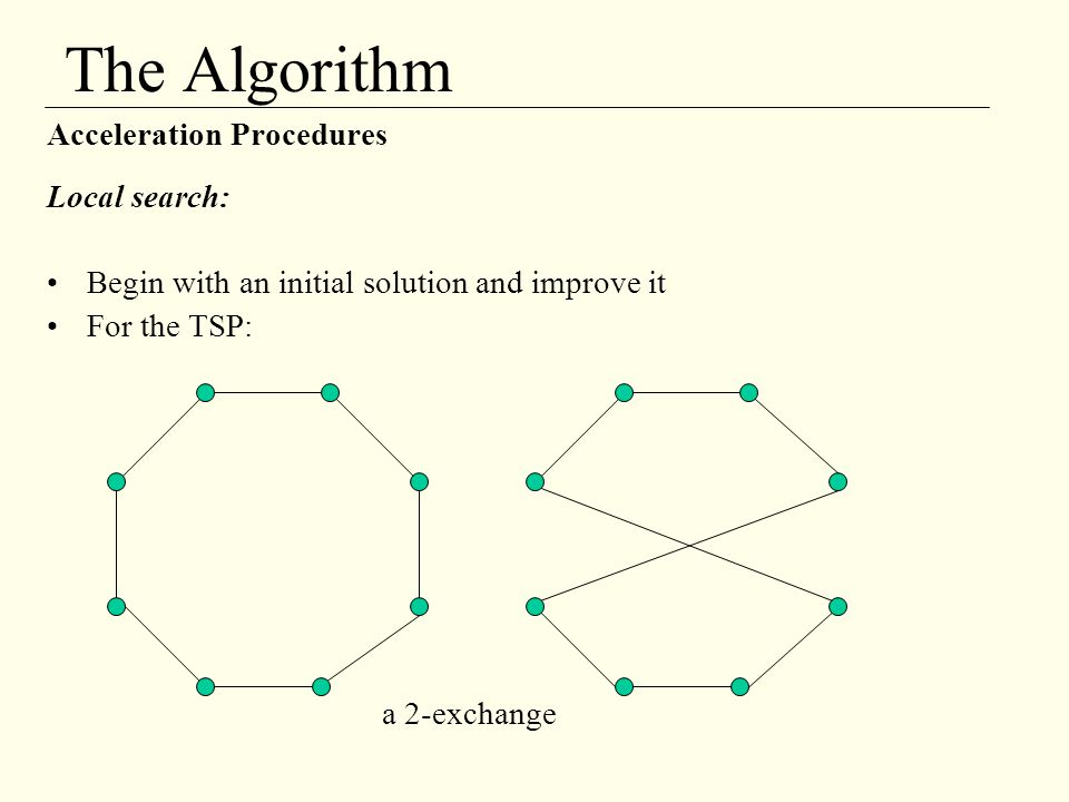 The Algorithm Acceleration Procedures Local search: