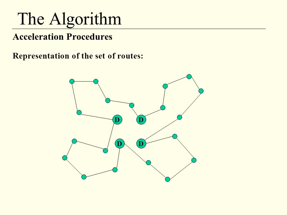 The Algorithm Acceleration Procedures