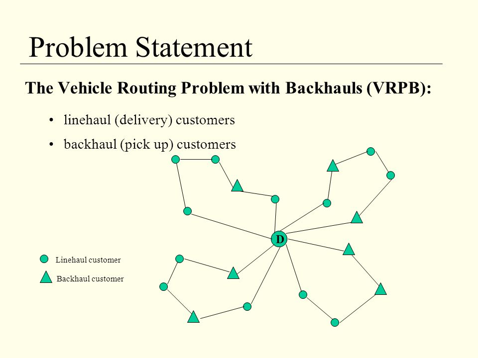 Problem Statement The Vehicle Routing Problem with Backhauls (VRPB):