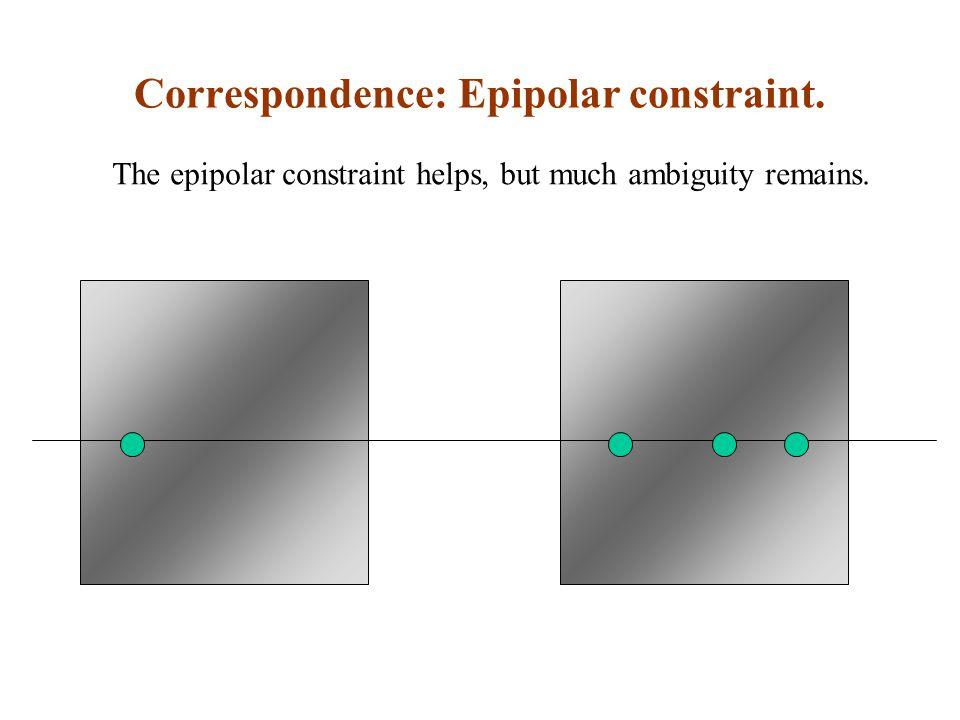 Correspondence: Epipolar constraint.