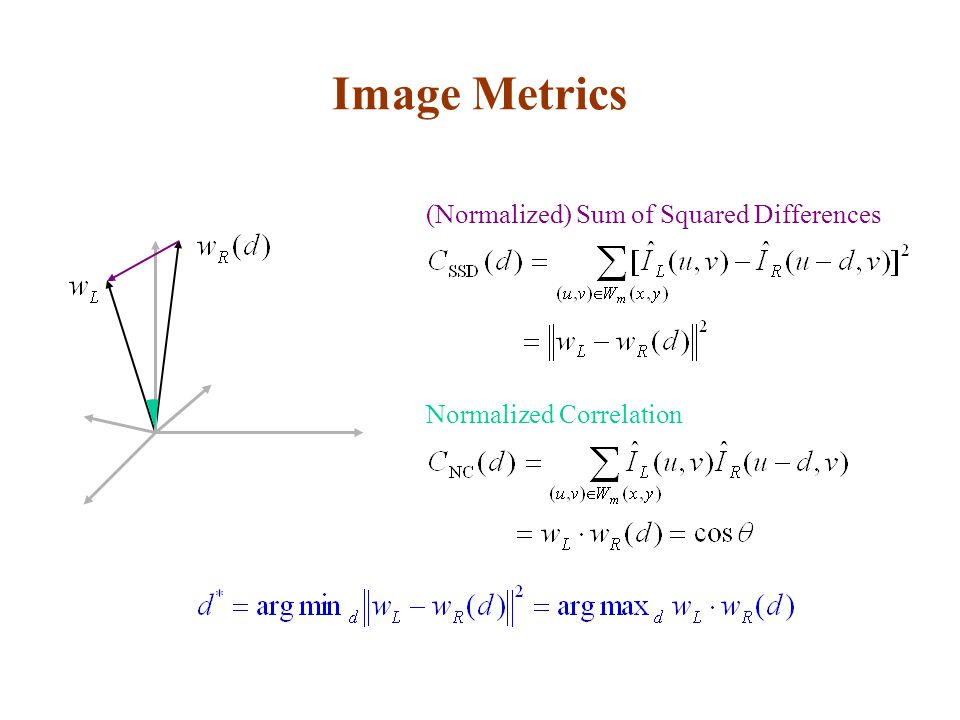Image Metrics (Normalized) Sum of Squared Differences