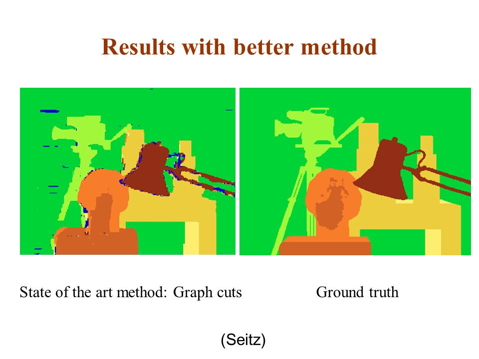 Results with better method