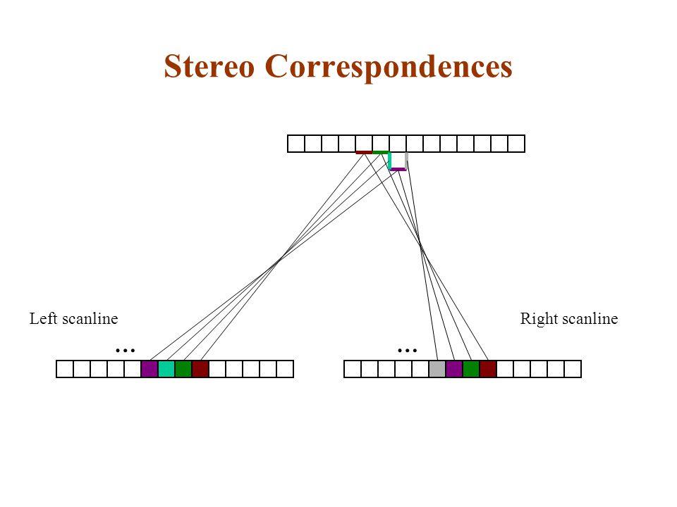 Stereo Correspondences