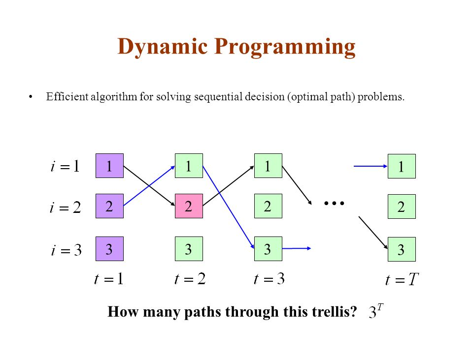 Dynamic Programming Efficient algorithm for solving sequential decision (optimal path) problems. 1.