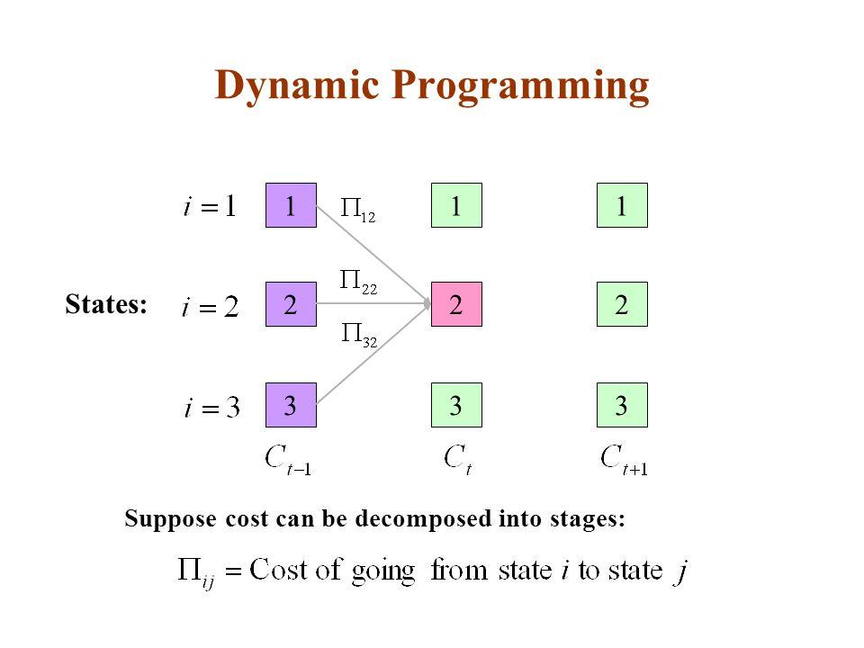 Dynamic Programming 1 1 1 States: 2 2 2 3 3 3