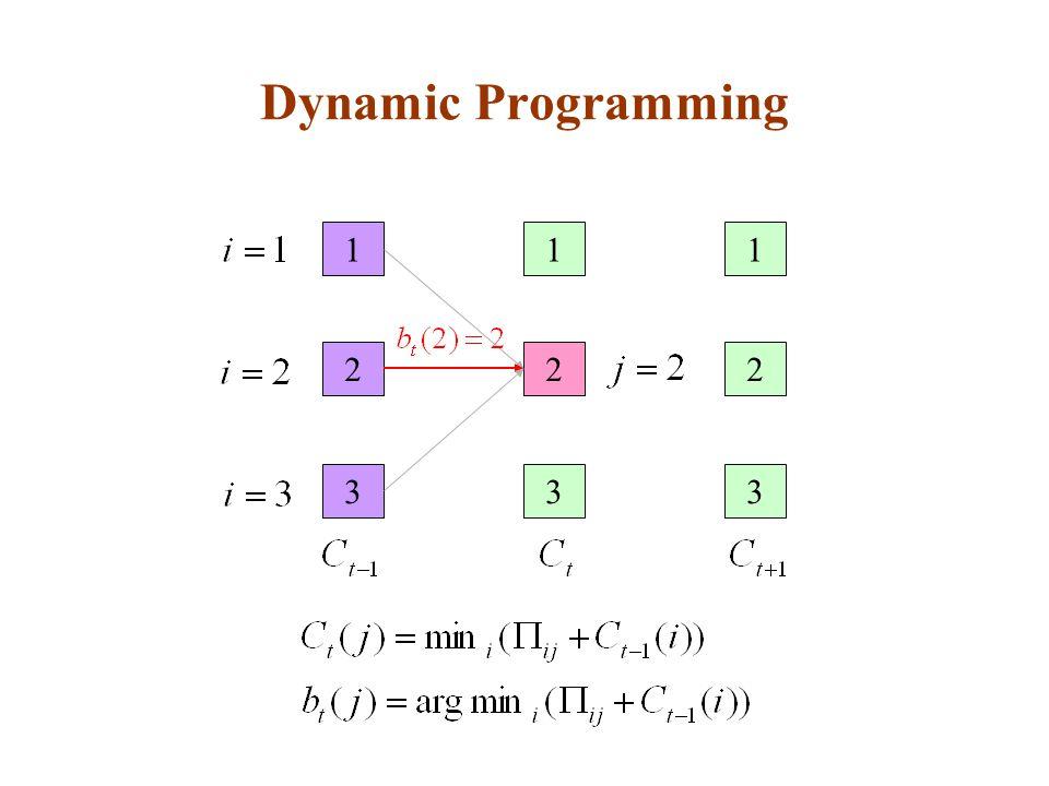 Dynamic Programming 1 1 1 2 2 2 3 3 3