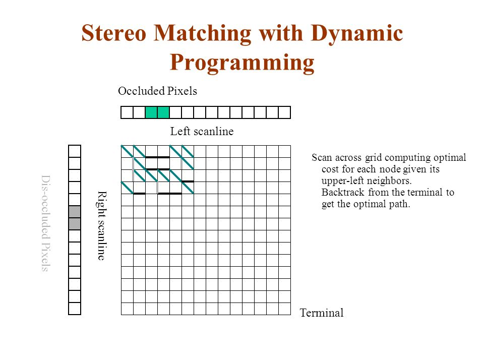 Stereo Matching with Dynamic Programming