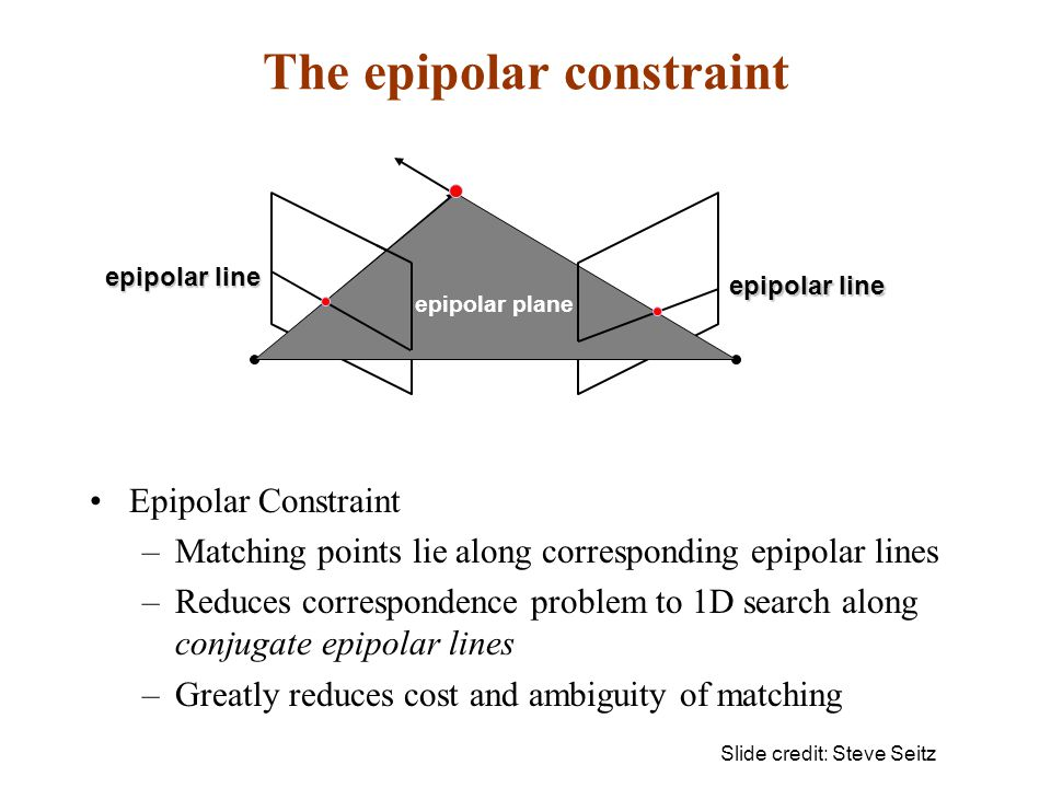 The epipolar constraint