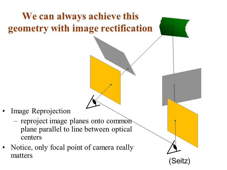 We can always achieve this geometry with image rectification