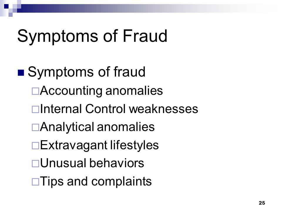 Symptoms of Fraud Symptoms of fraud Accounting anomalies