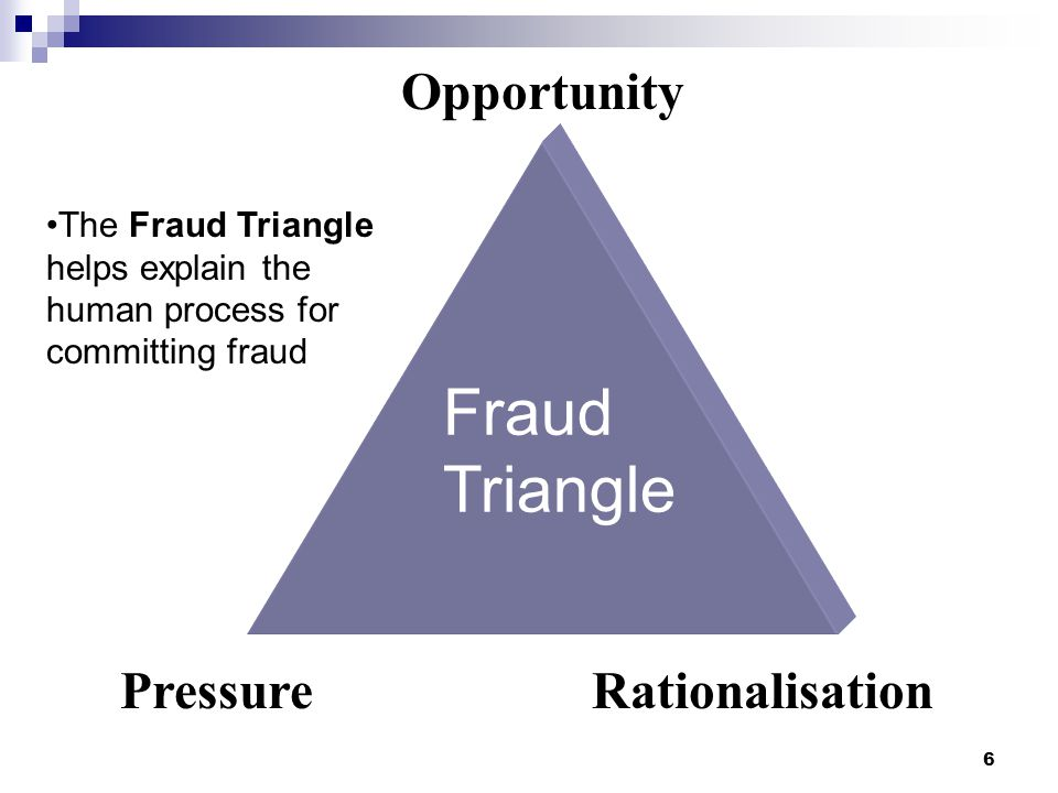 Fraud Triangle Opportunity Pressure Rationalisation