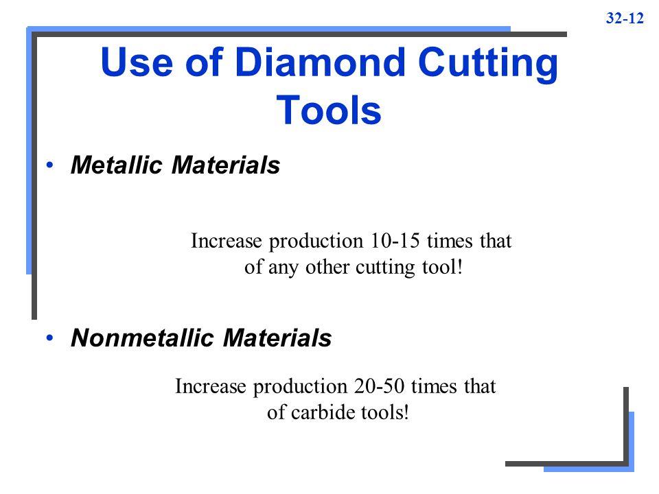 Use of Diamond Cutting Tools
