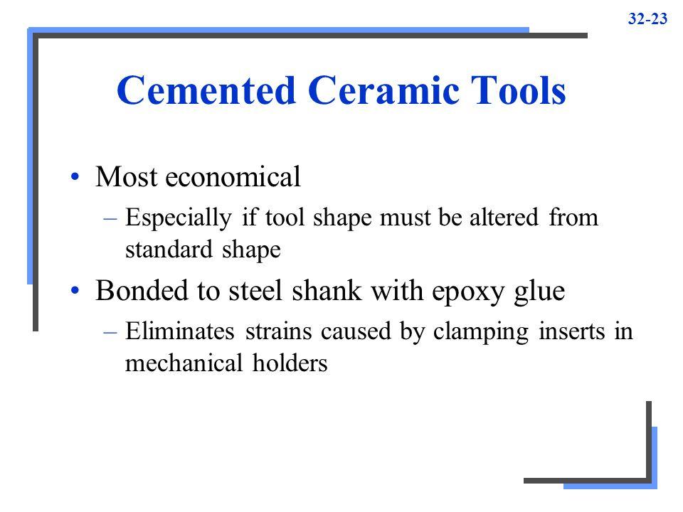 Cemented Ceramic Tools