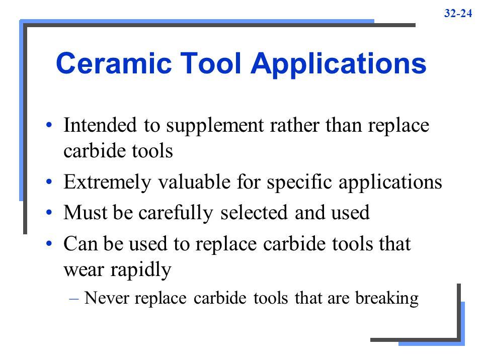 Ceramic Tool Applications