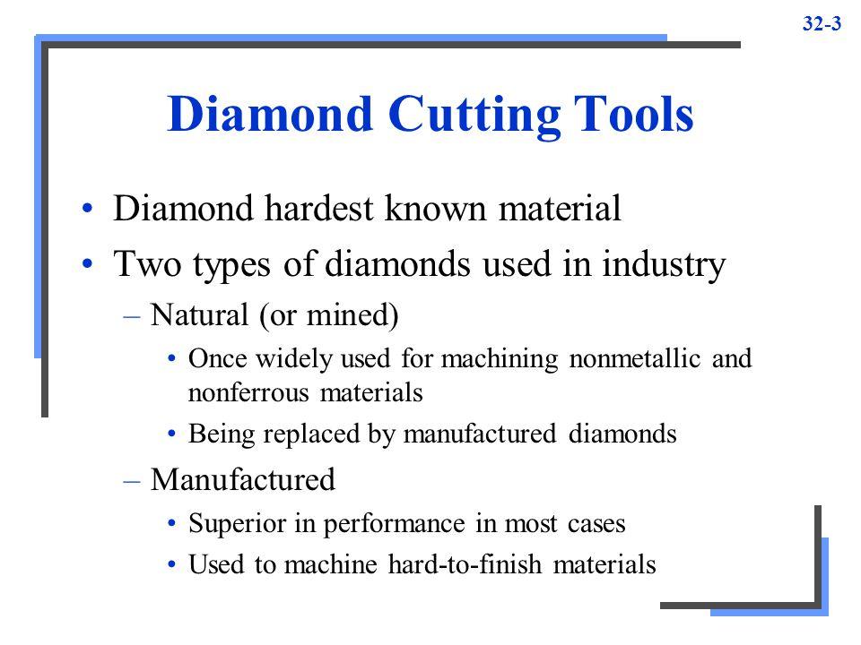 Diamond Cutting Tools Diamond hardest known material