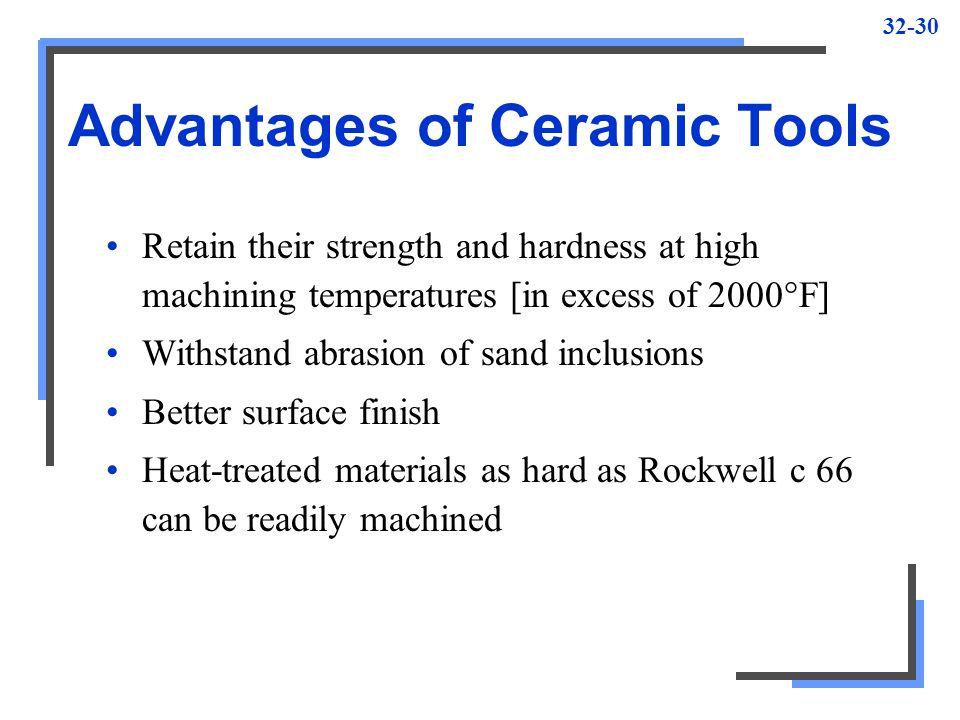 Advantages of Ceramic Tools
