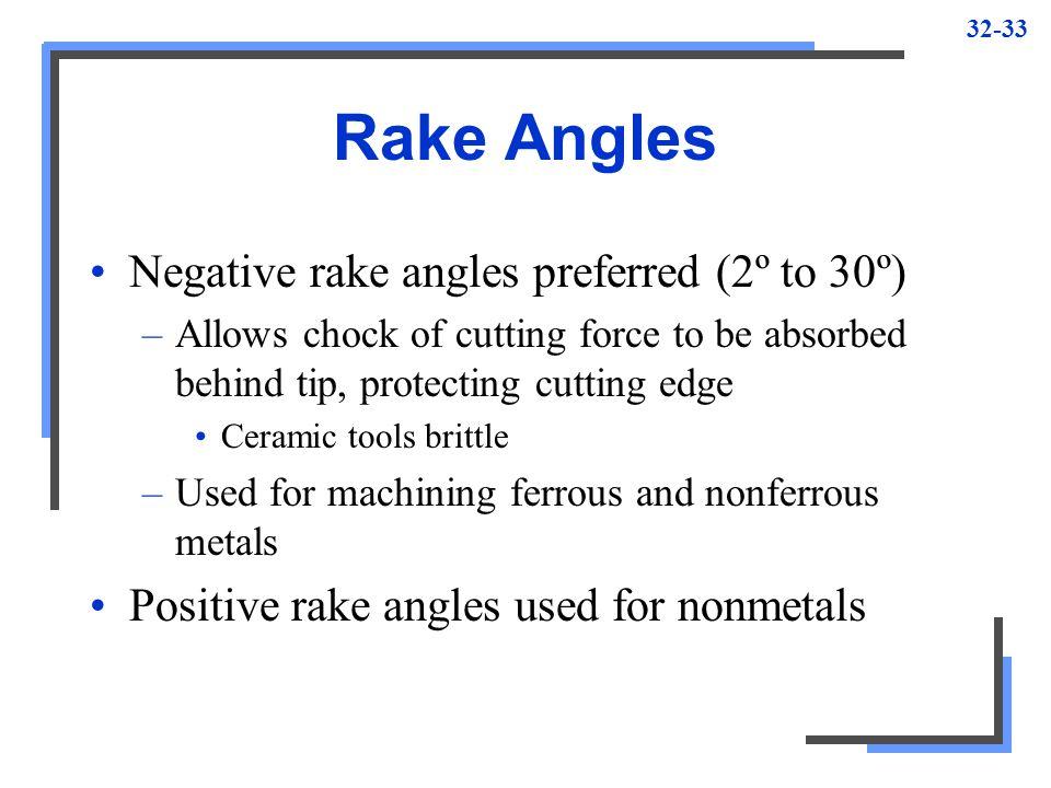 Rake Angles Negative rake angles preferred (2º to 30º)