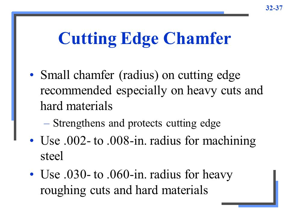 Cutting Edge Chamfer Small chamfer (radius) on cutting edge recommended especially on heavy cuts and hard materials.