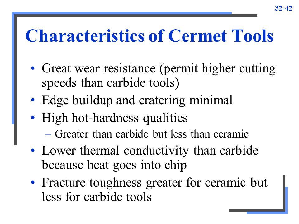 Characteristics of Cermet Tools