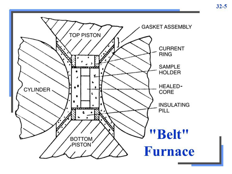 Belt Furnace