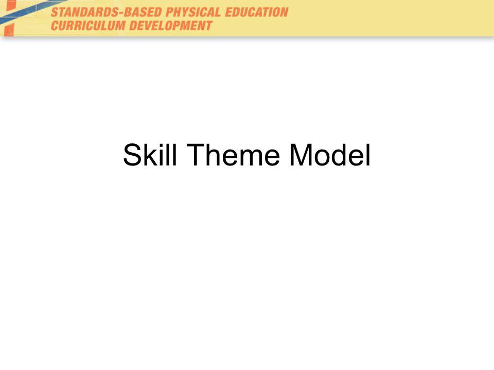 Skill Theme Model