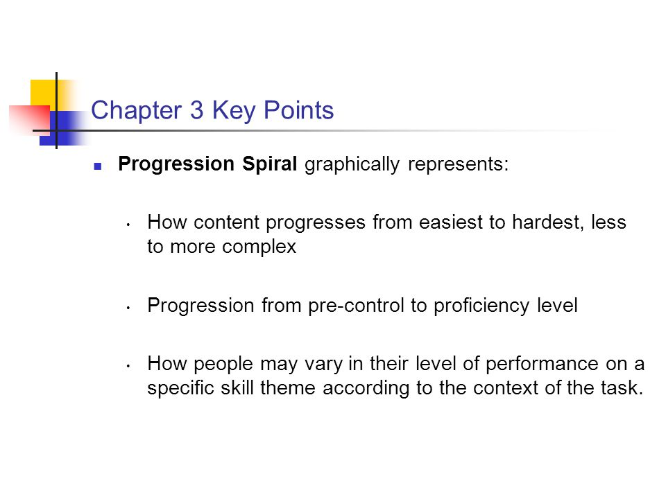 Chapter 3 Key Points Progression Spiral graphically represents: