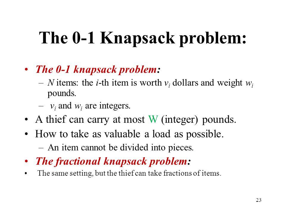 The 0-1 Knapsack problem: