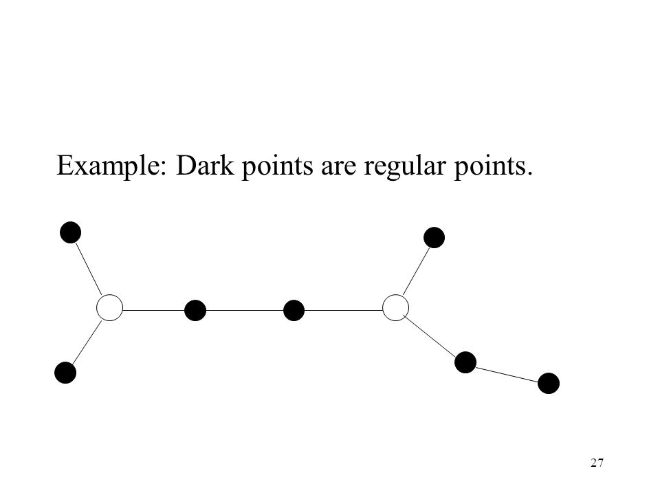 Example: Dark points are regular points.
