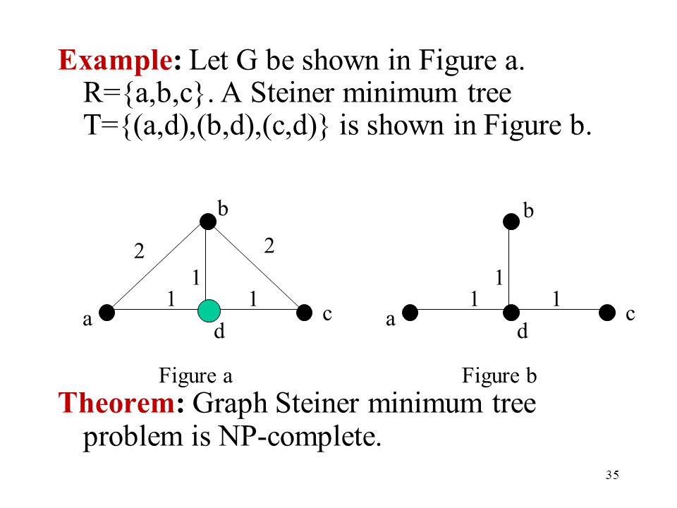Theorem: Graph Steiner minimum tree problem is NP-complete.