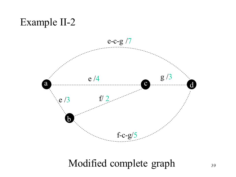 Modified complete graph