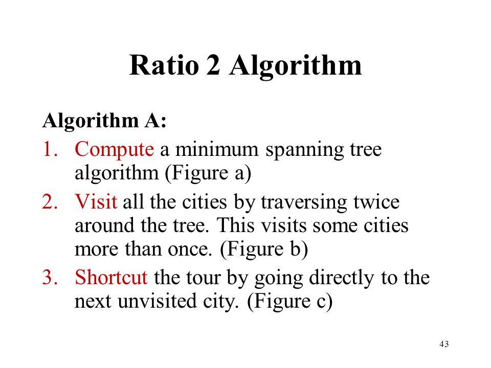 Ratio 2 Algorithm Algorithm A: