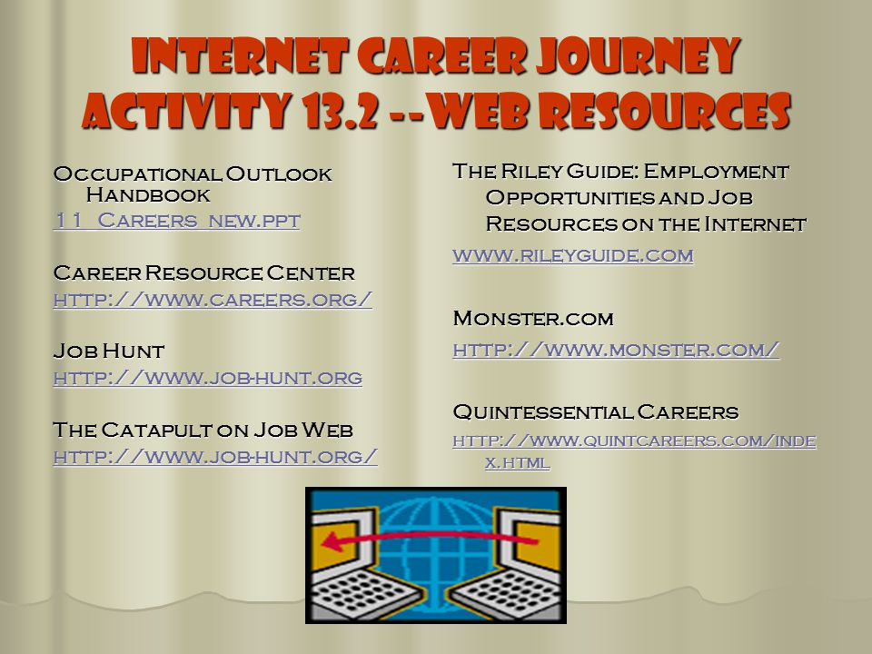 Internet Career Journey Activity 13.2 --Web Resources