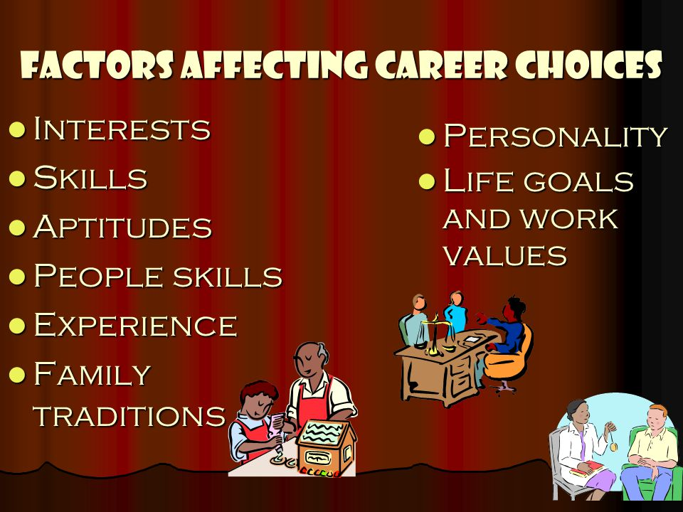 Factors Affecting Career Choices