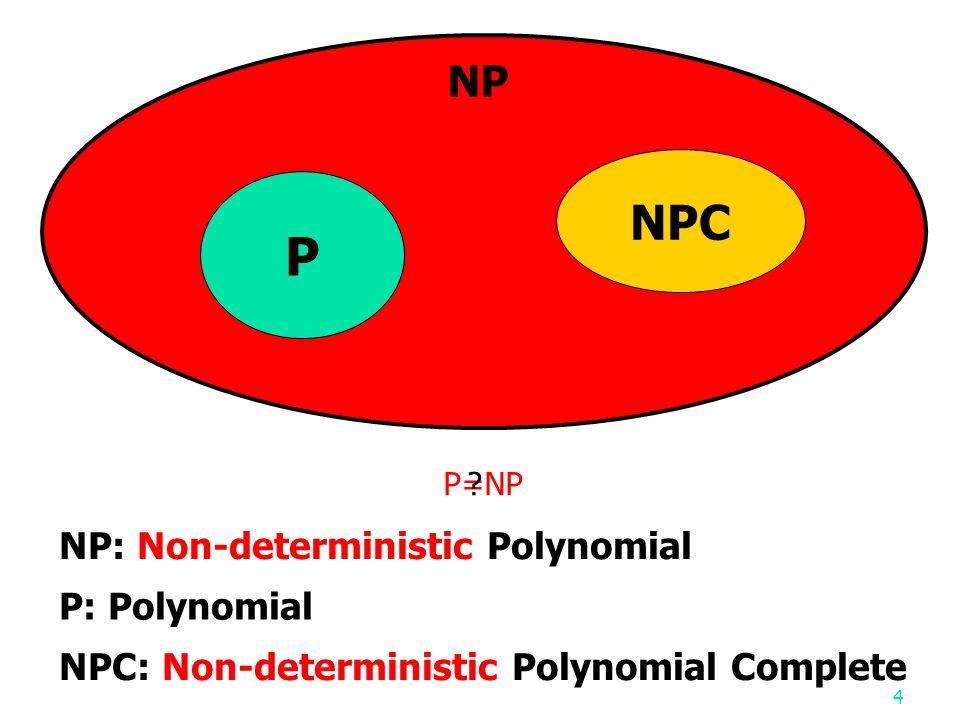 P NPC NP NP: Non-deterministic Polynomial P: Polynomial