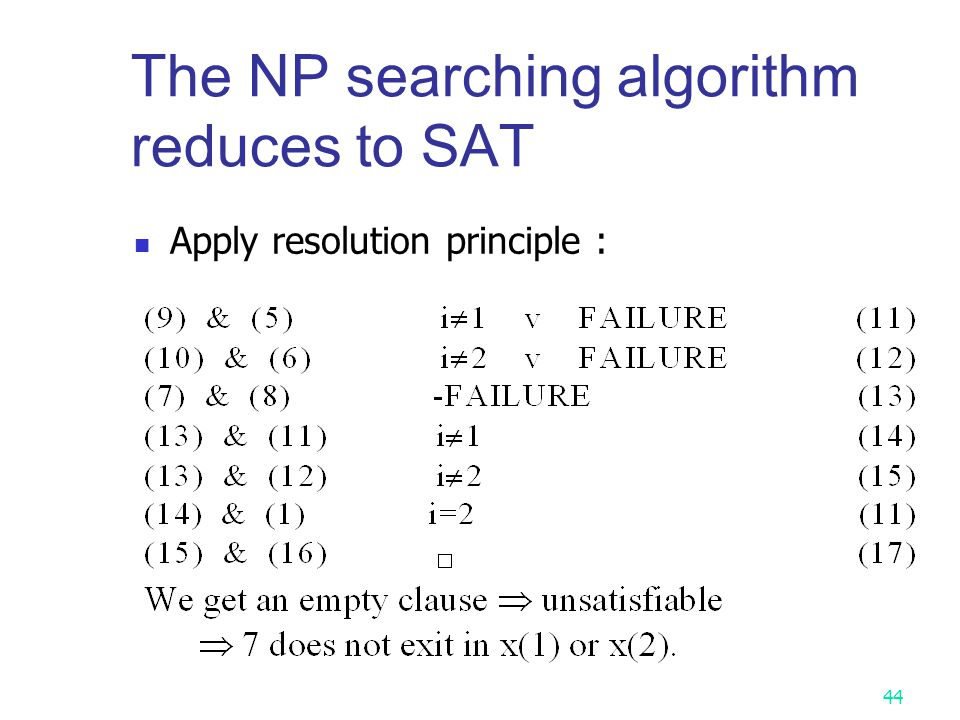 The NP searching algorithm reduces to SAT