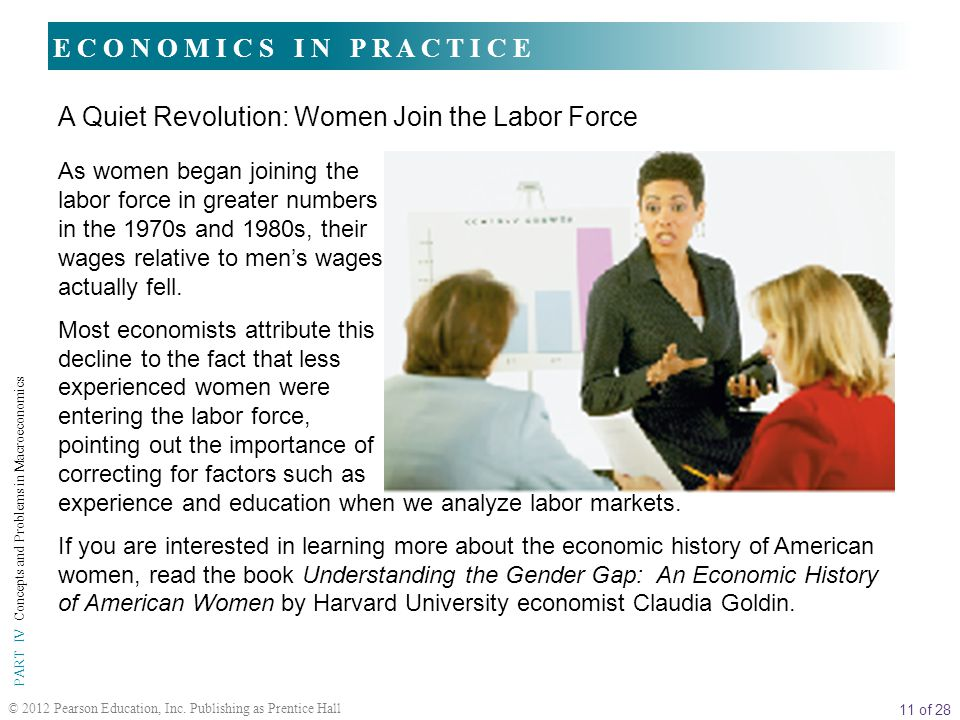 A Quiet Revolution: Women Join the Labor Force