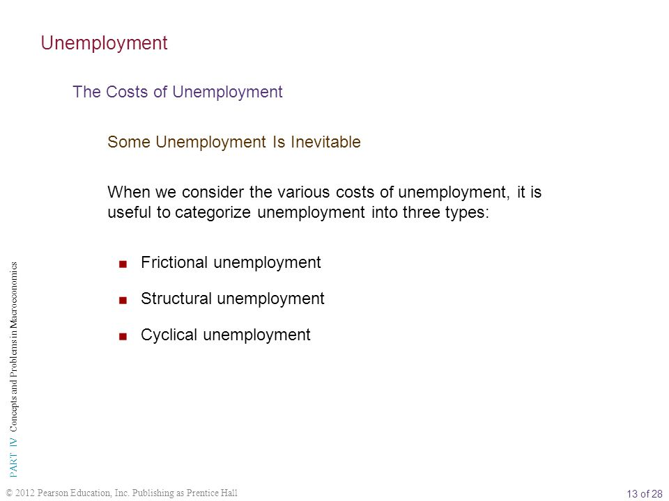 Unemployment The Costs of Unemployment Some Unemployment Is Inevitable