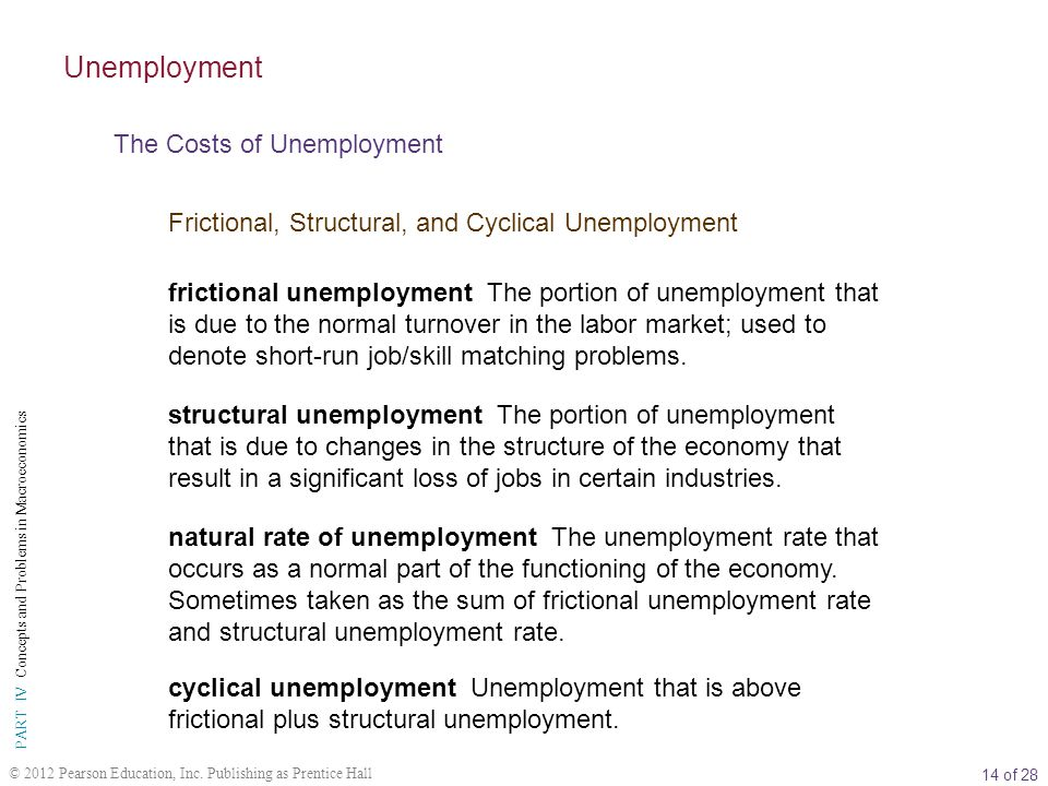Unemployment The Costs of Unemployment