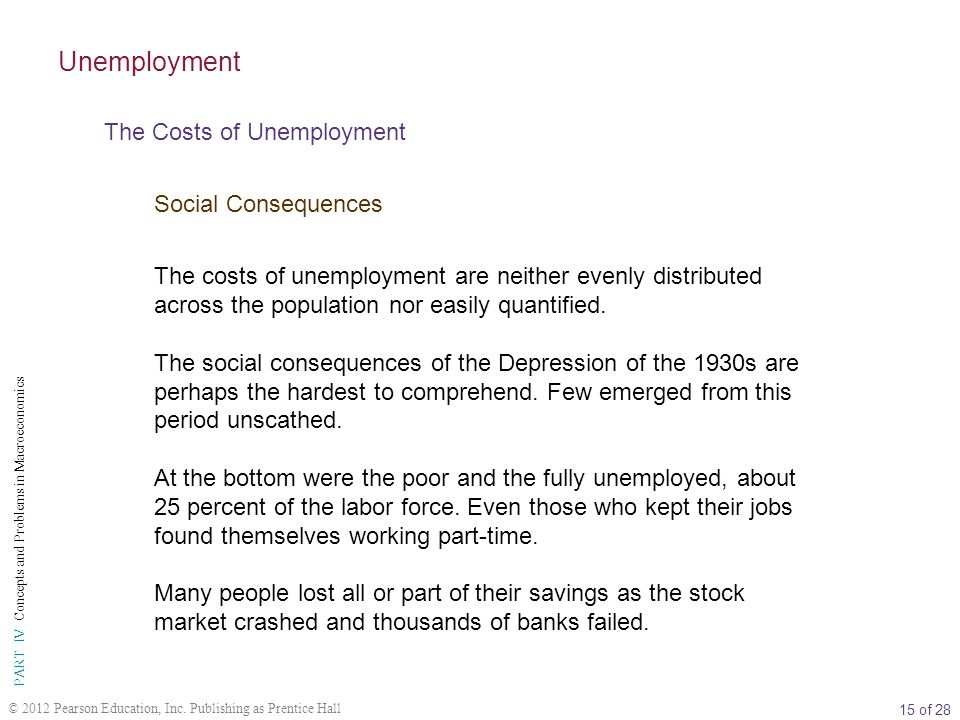 Unemployment The Costs of Unemployment Social Consequences