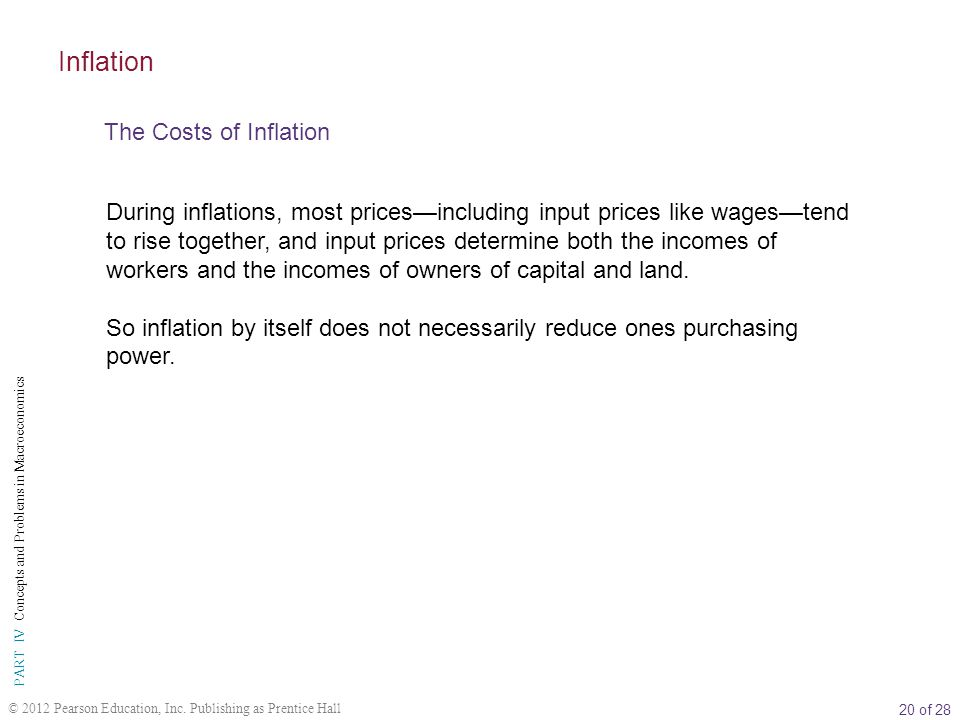 Inflation The Costs of Inflation