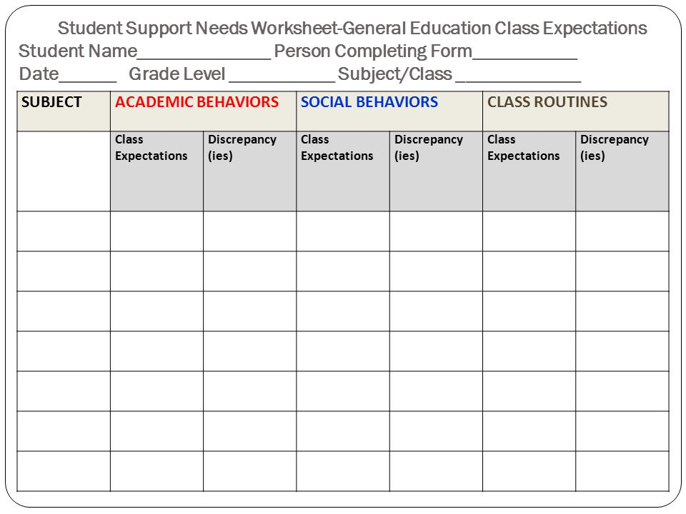 Student Support Needs Worksheet-General Education Class Expectations Student Name______________ Person Completing Form___________ Date______ Grade Level ___________ Subject/Class _____________