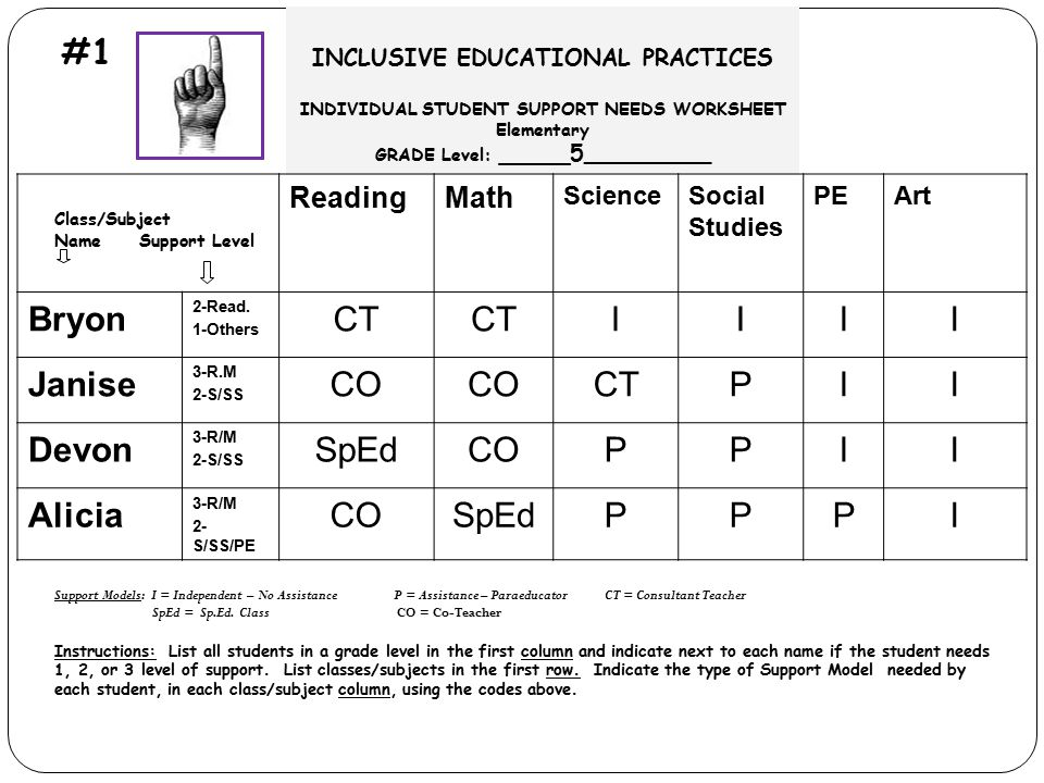 INCLUSIVE EDUCATIONAL PRACTICES