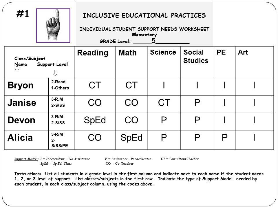 INCLUSIVE EDUCATIONAL PRACTICES