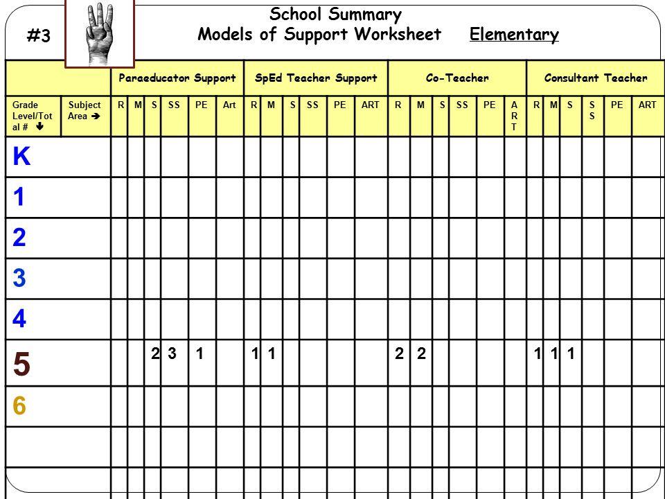 Models of Support Worksheet Elementary