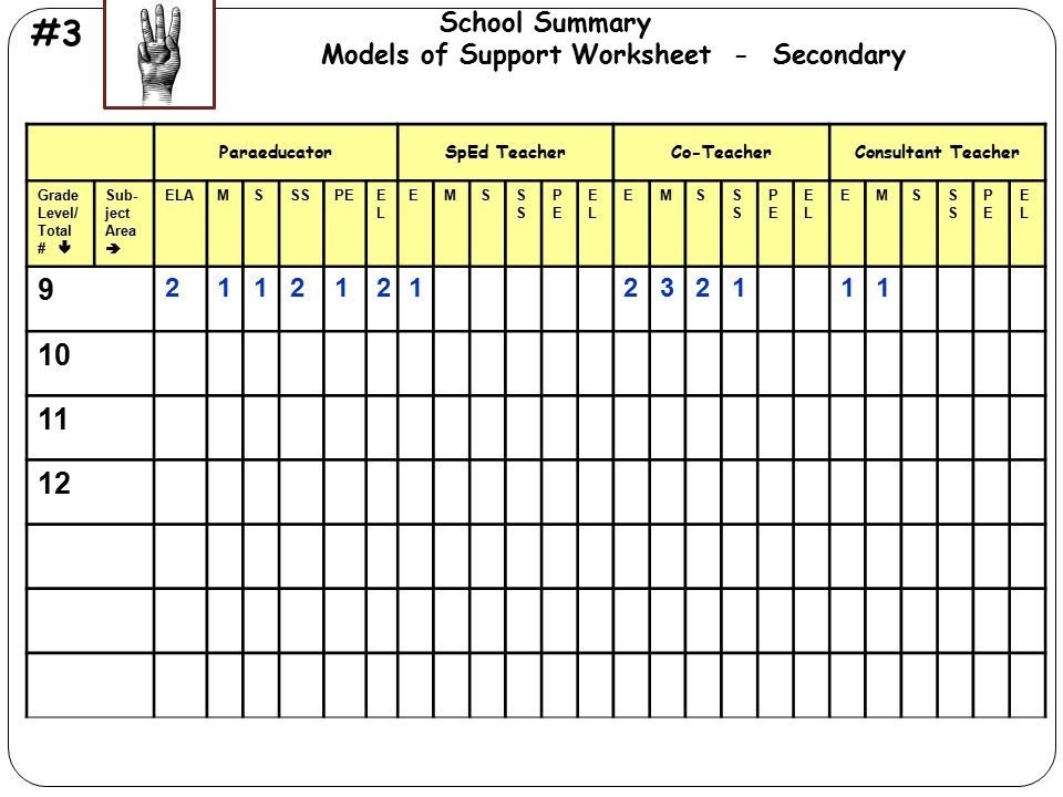 Models of Support Worksheet - Secondary
