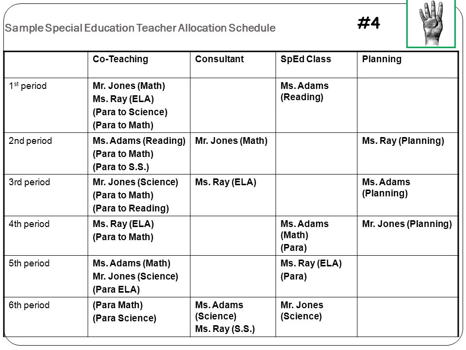 Sample Special Education Teacher Allocation Schedule